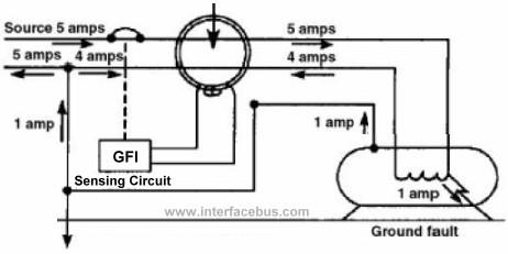 ground fault breaker wiring diagram mengapa pembumian listrik di rumah kita begitu penting ... arc fault breaker wiring diagram
